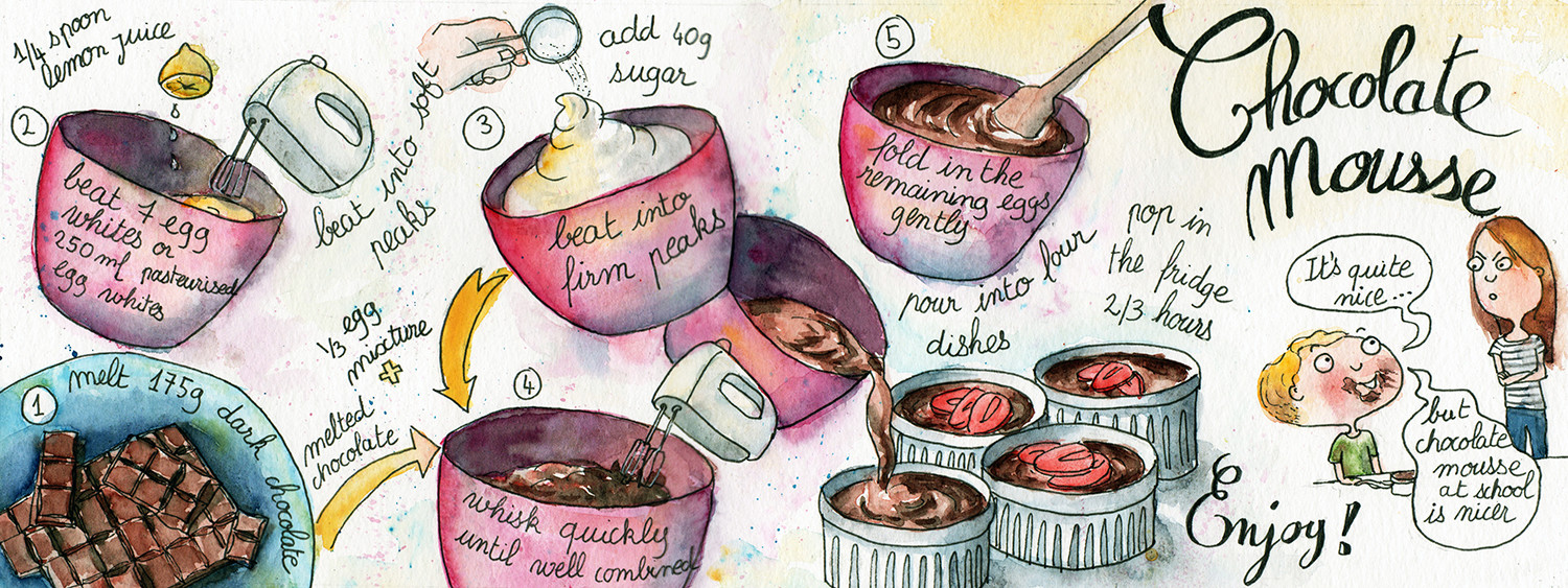 Hand Drawn Chocolate Mousse Recipe