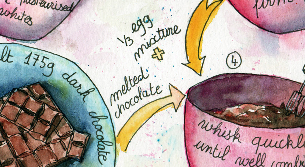 Chocolate Mousse – Hand Drawn Illustrated Recipe