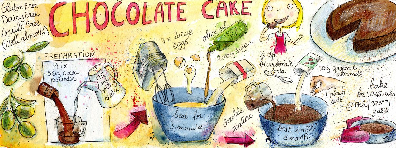 Chocolate Cake Illustrated Recipe