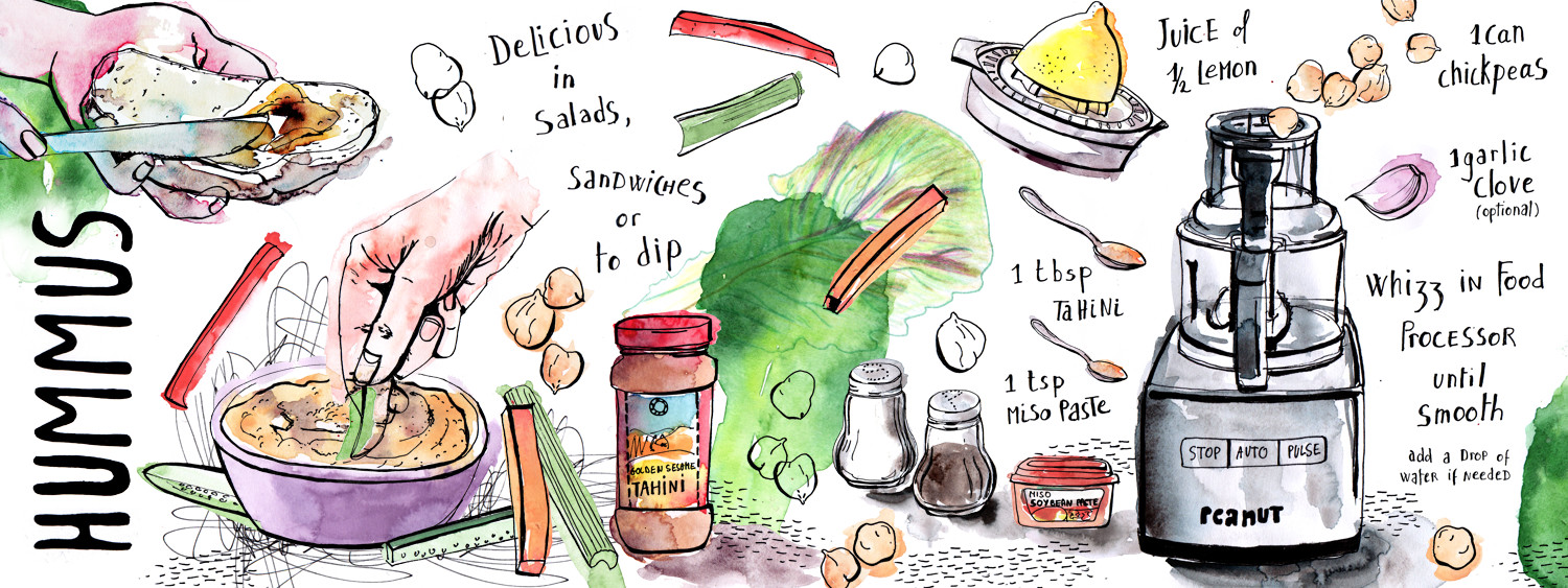Hummus - Illustrated recipe by Sophie Peanut Pen and Watercolour