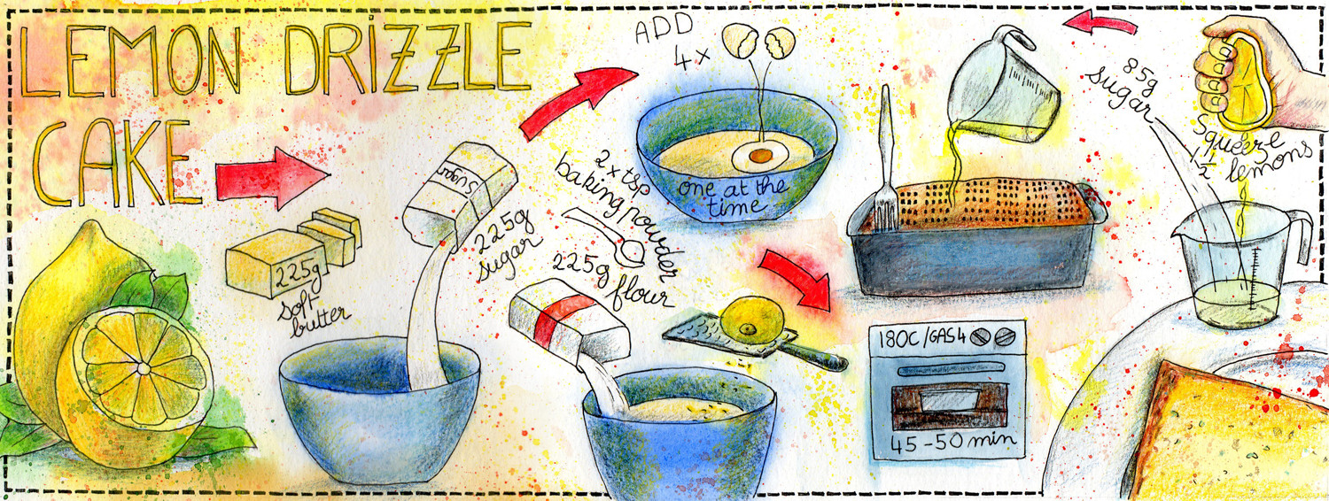 Lemon Drizzle Cake Illustrated Recipe by Sophie Peanut
