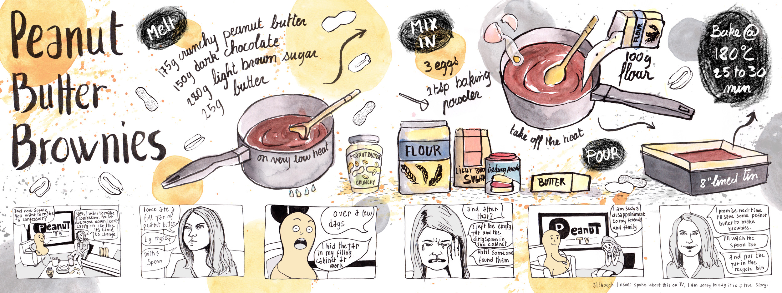 Peanut Butter Brownies - recipe illustrated by Sophie Peanut